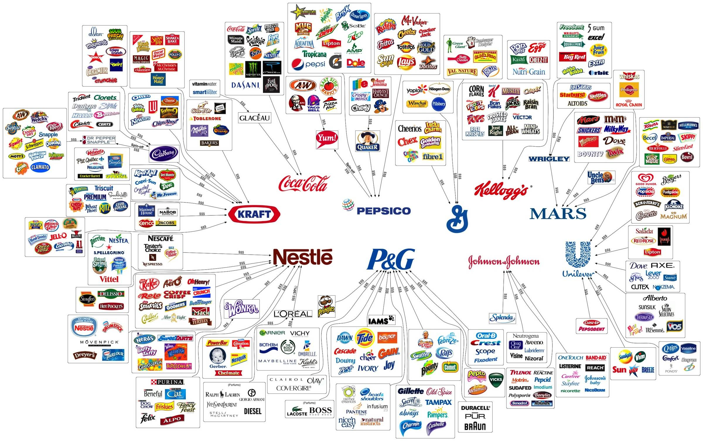 Who owns justice clothing stores